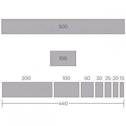 RVP60-1-Lengths
